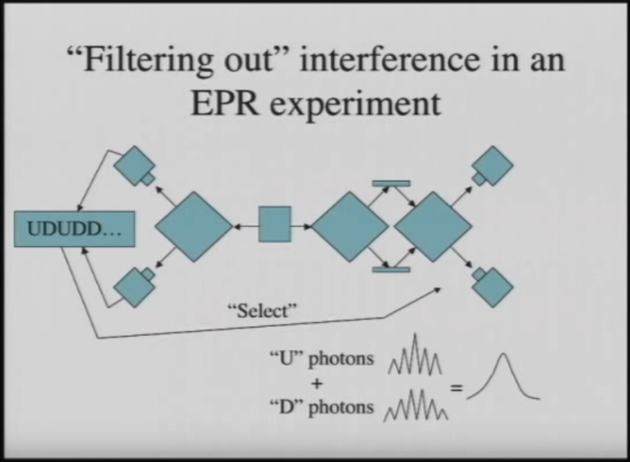 quantum-epr-filter-out-ron-garret.PNG