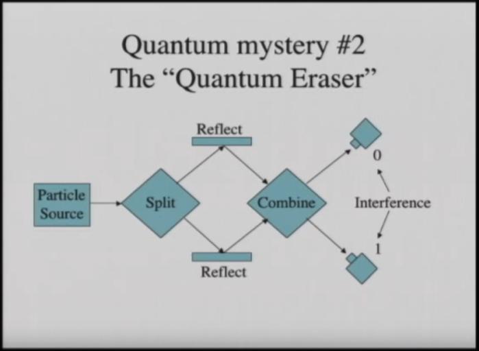 quantum-eraser-ron-garret
